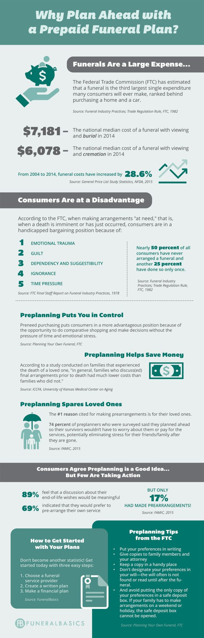 Why Plan Ahead Infographic